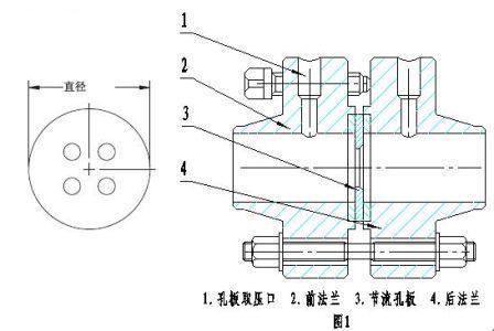 结构形式       平衡孔板流量计采用法兰取压