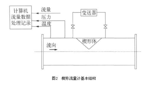 电路 电路图 电子 户型 户型图 平面图 原理图 502_292